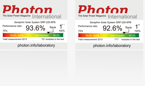 PHOTON YIELD MEASUREMENT