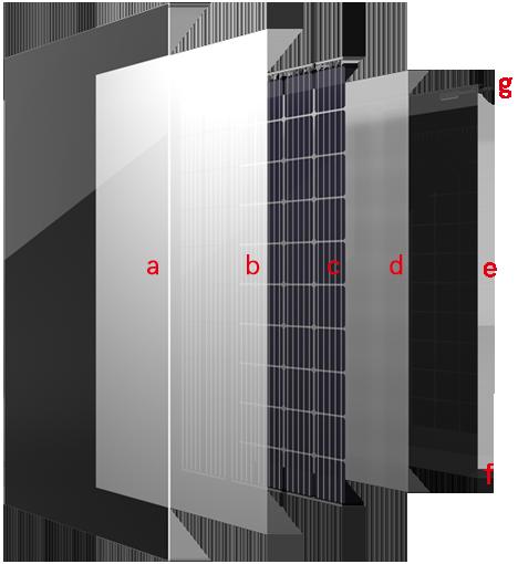 DUAL-GLASS-SERIES-SOLAR-MODULE-Structure-diagram